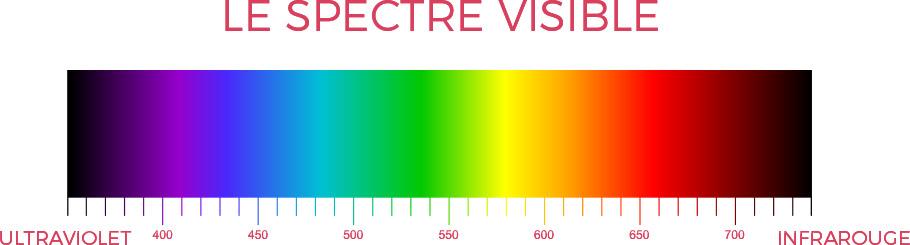 visible-spectre